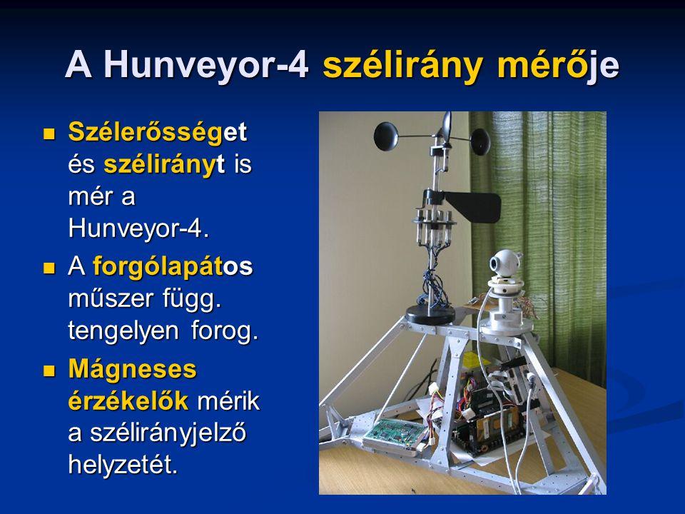A Hunveyor-4 szélirány mérője