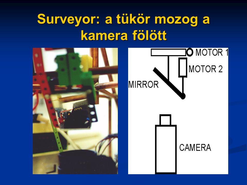 Surveyor: a tükör mozog a kamera fölött
