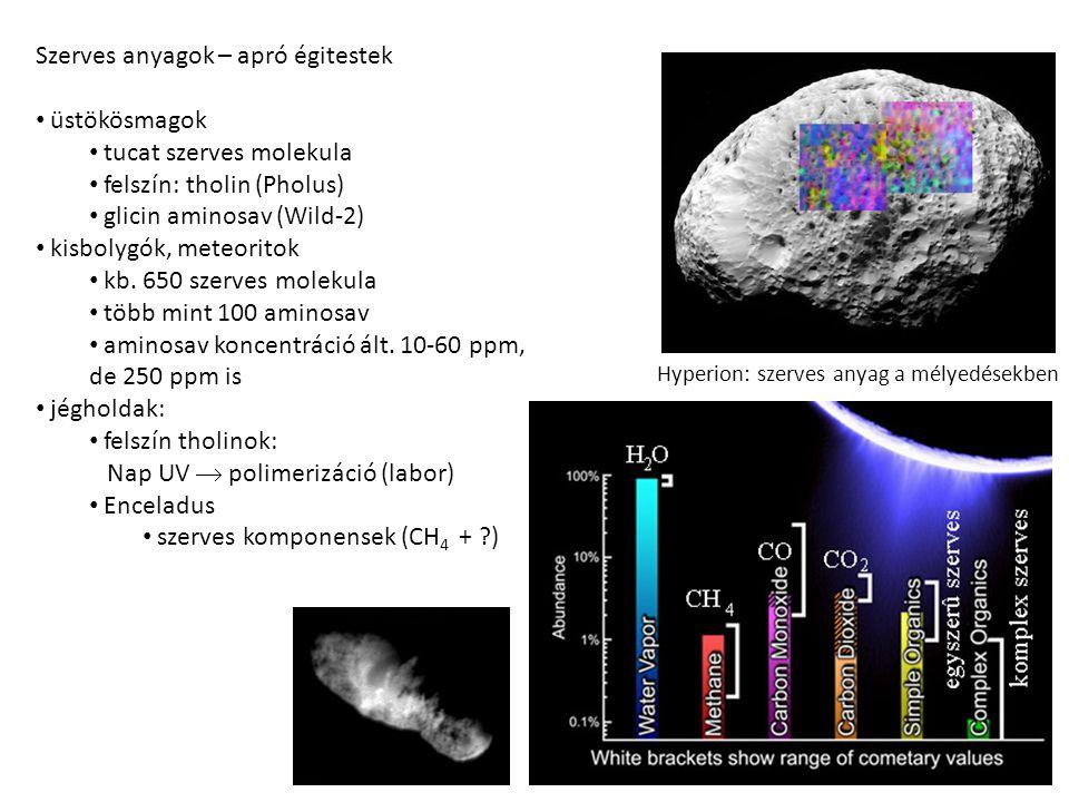 Szerves anyagok – apró égitestek üstökösmagok tucat szerves molekula