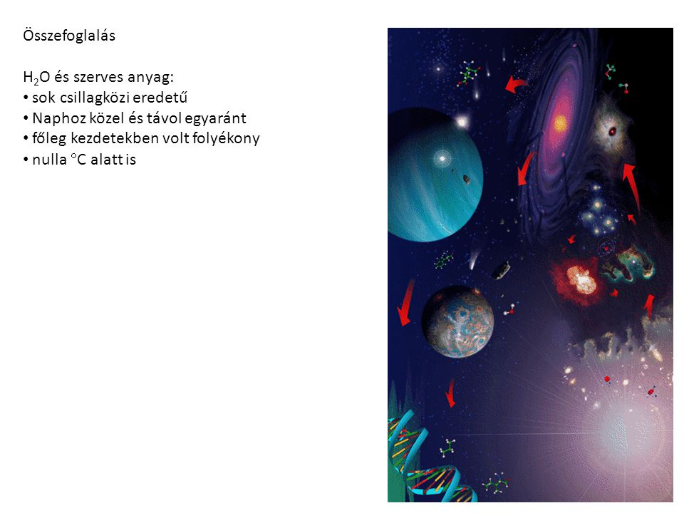 Összefoglalás H2O és szerves anyag: sok csillagközi eredetű. Naphoz közel és távol egyaránt. főleg kezdetekben volt folyékony.