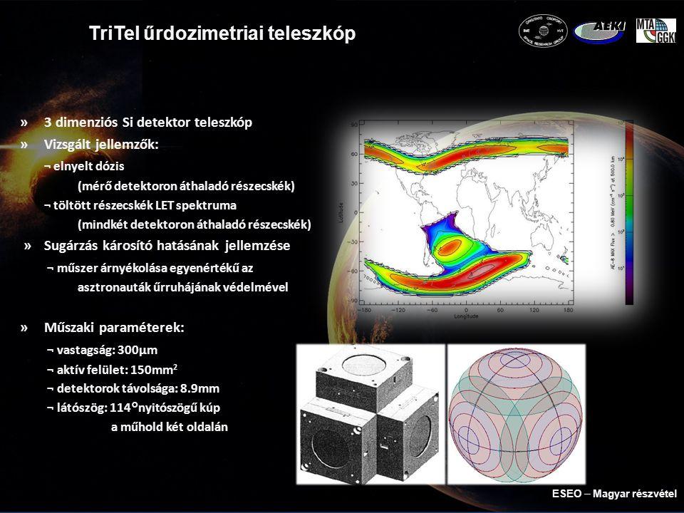 TriTel űrdozimetriai teleszkóp ESEO  Magyar részvétel