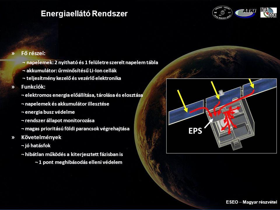 Energiaellátó Rendszer ESEO  Magyar részvétel