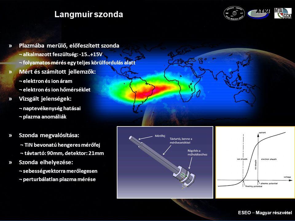 ESEO  Magyar részvétel