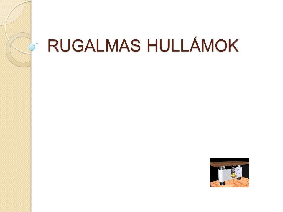 RUGALMAS HULLÁMOK