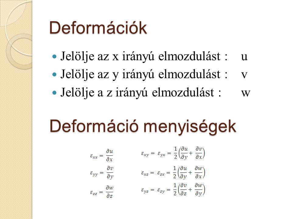 Deformáció menyiségek
