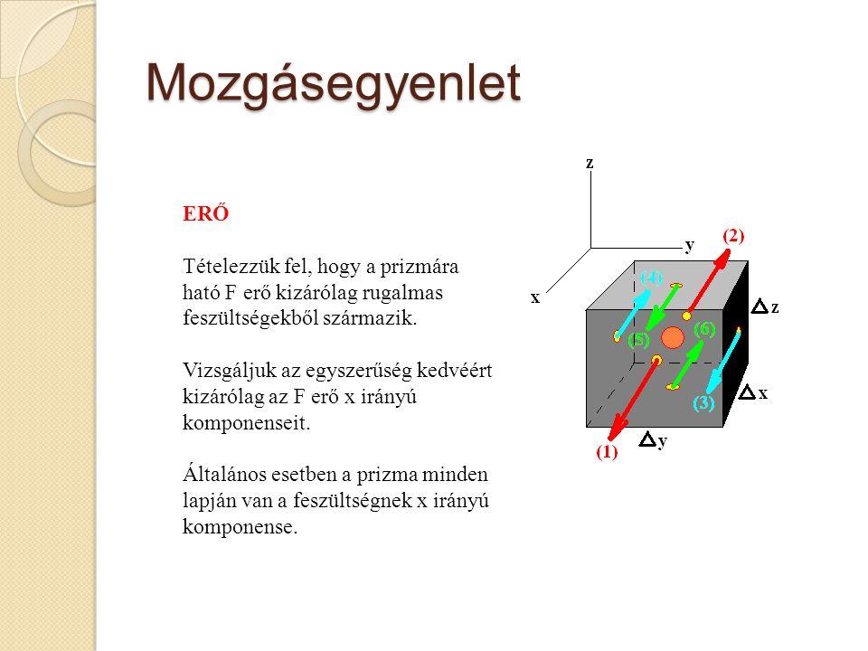 Mozgásegyenlet ERŐ. Tételezzük fel, hogy a prizmára ható F erő kizárólag rugalmas feszültségekből származik.
