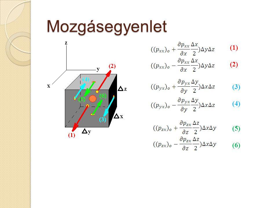 Mozgásegyenlet (1) (2) (3) (4) (5) (6)