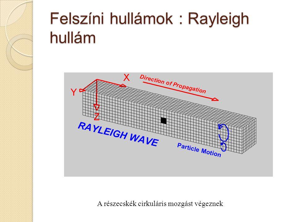 Felszíni hullámok : Rayleigh hullám
