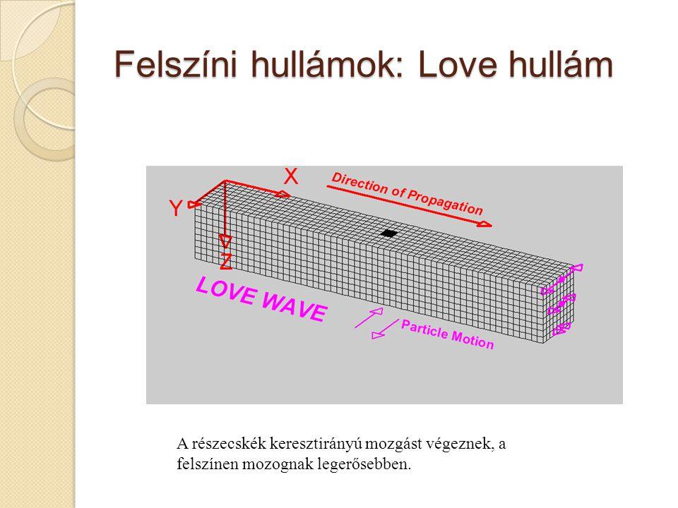 Felszíni hullámok: Love hullám