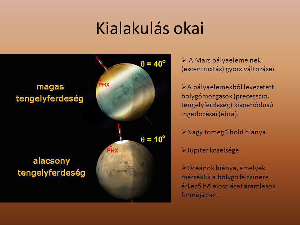 Kialakulás okai  A Mars pályaelemeinek (excentricitás) gyors változásai.