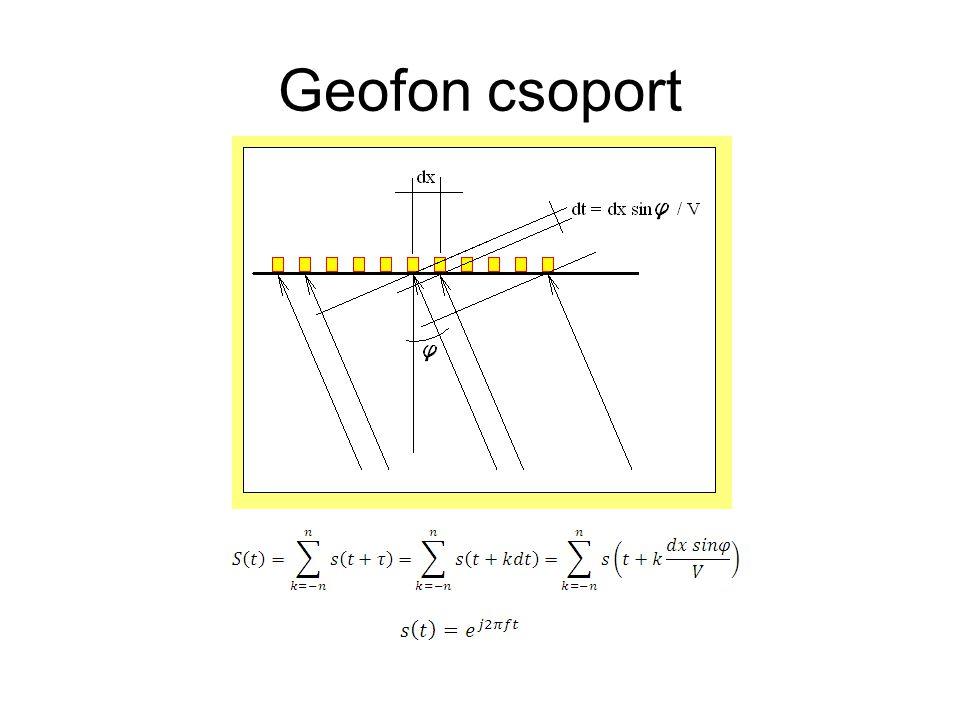 Geofon csoport