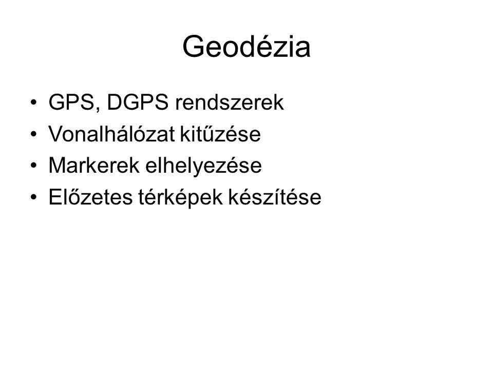 Geodézia GPS, DGPS rendszerek Vonalhálózat kitűzése