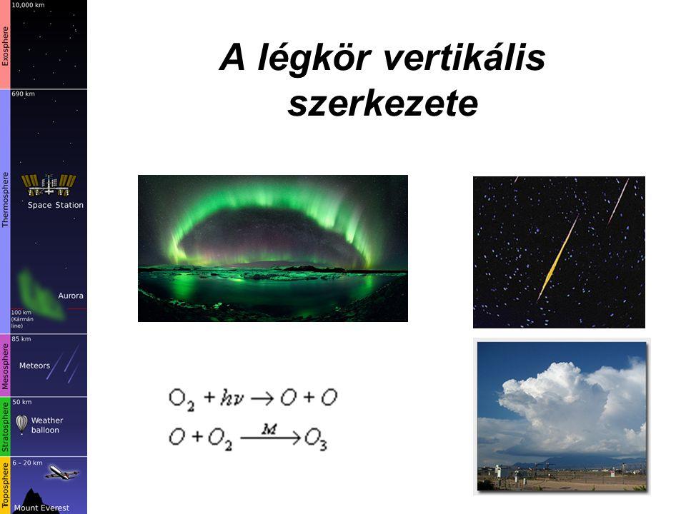 A légkör vertikális szerkezete