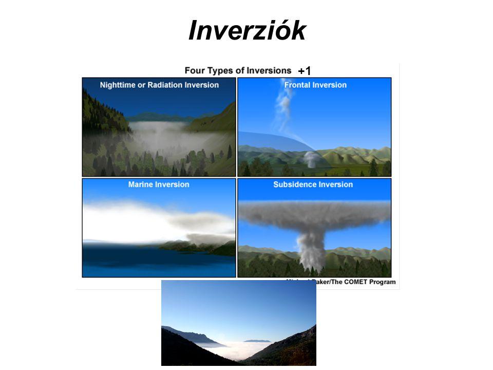 Inverziók +1