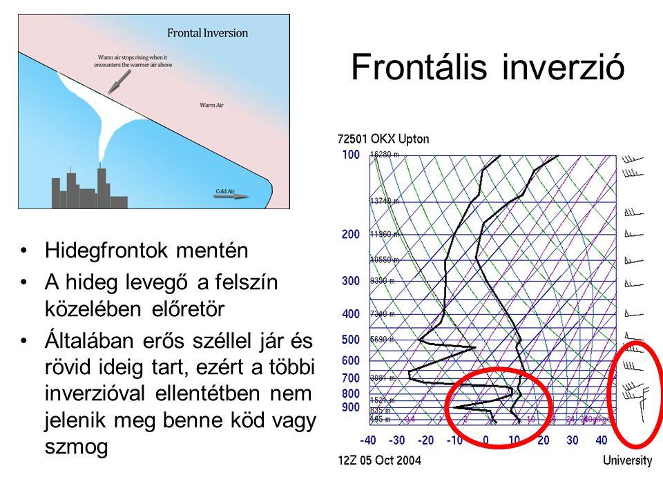 Frontális inverzió Hidegfrontok mentén
