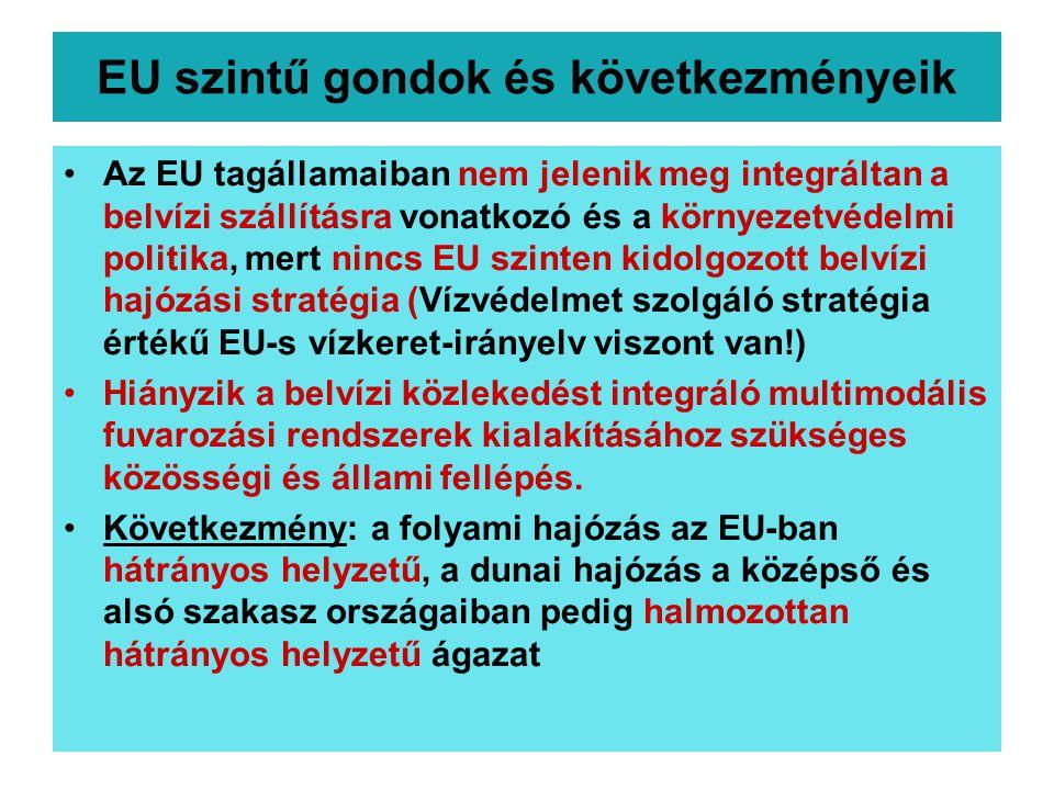 EU szintű gondok és következményeik