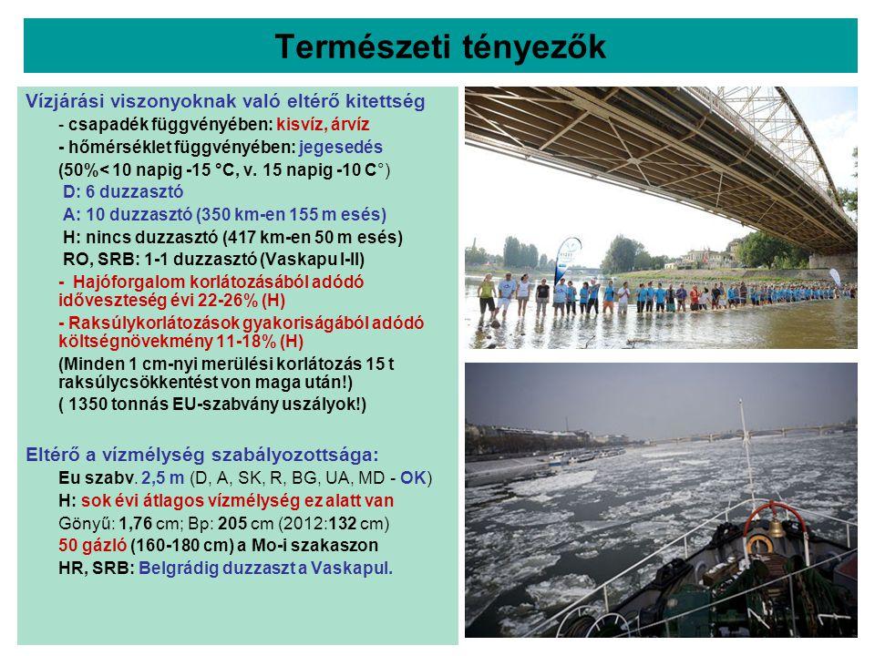 Természeti tényezők Vízjárási viszonyoknak való eltérő kitettség