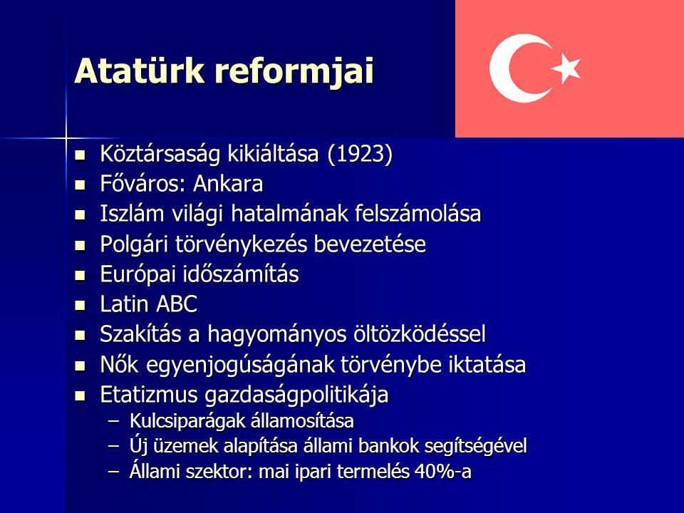 Atatürk reformjai Köztársaság kikiáltása (1923) Főváros: Ankara