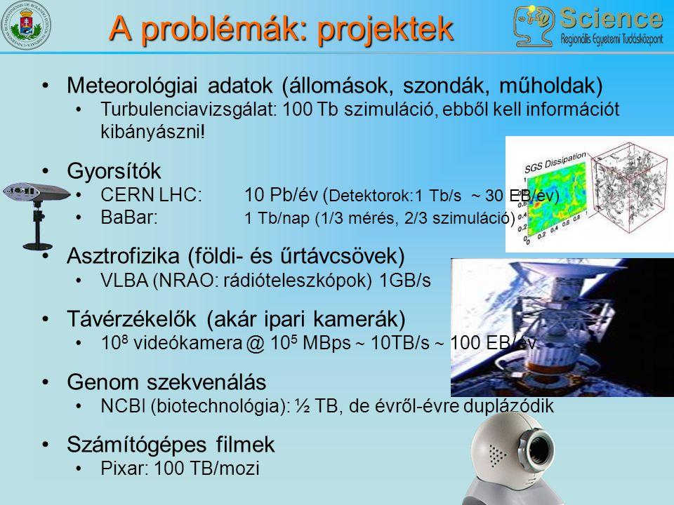 A problémák: projektek