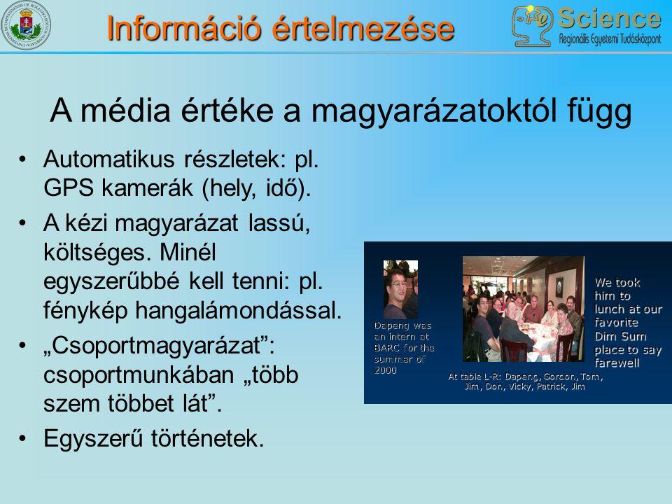 Információ értelmezése