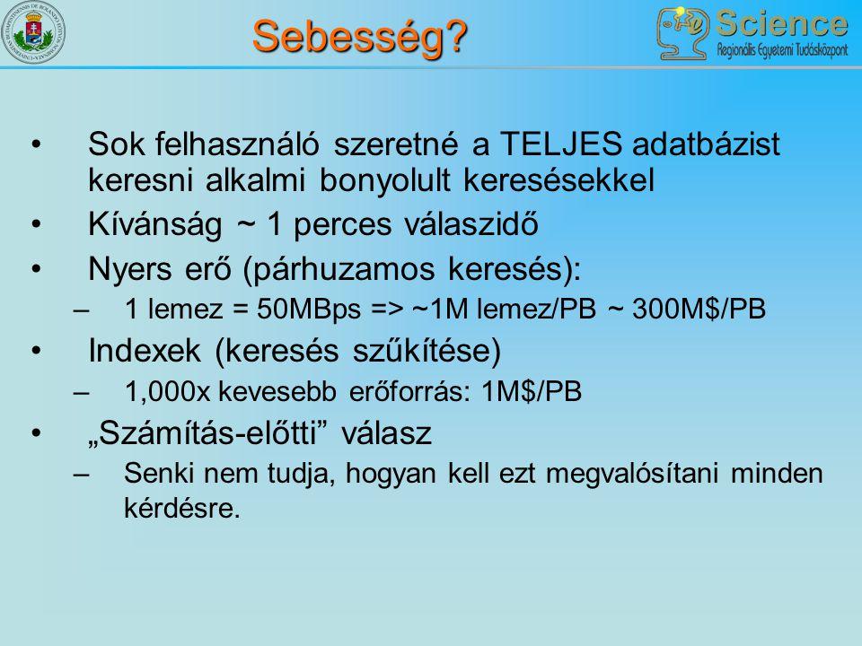 Sebesség Sok felhasználó szeretné a TELJES adatbázist keresni alkalmi bonyolult keresésekkel. Kívánság ~ 1 perces válaszidő.