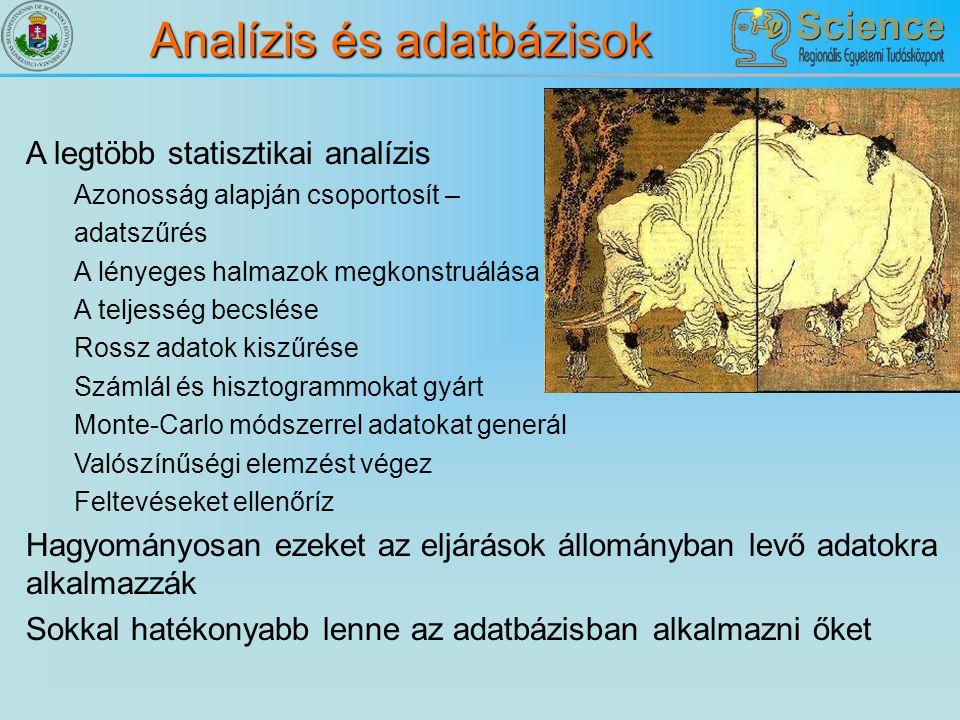 Analízis és adatbázisok