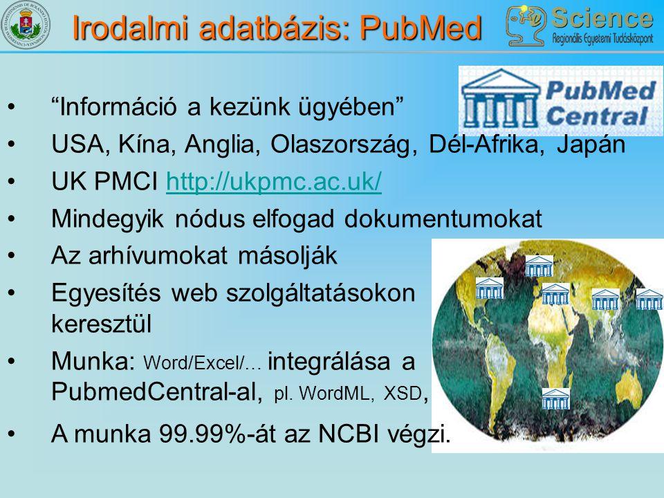Irodalmi adatbázis: PubMed