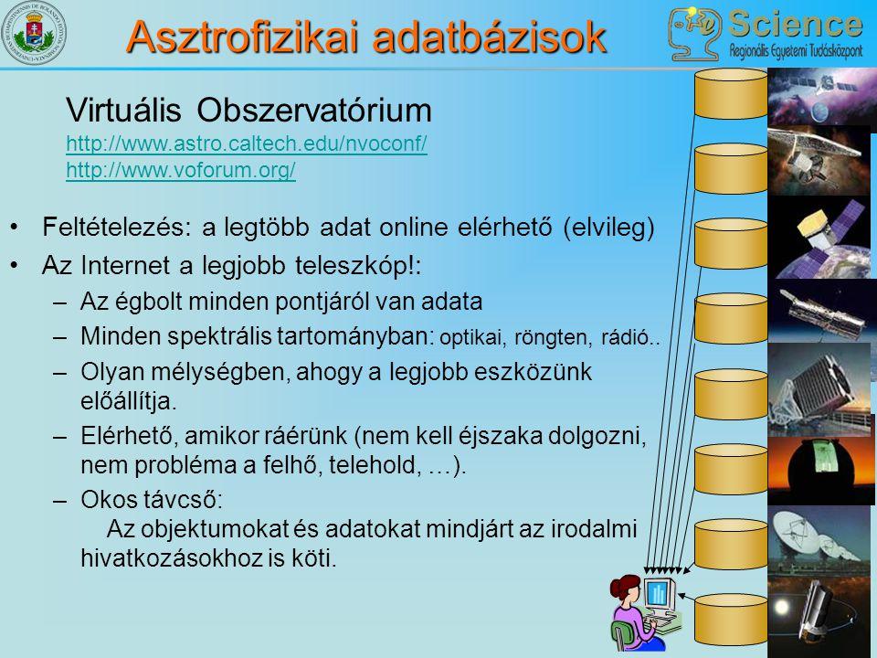 Asztrofizikai adatbázisok
