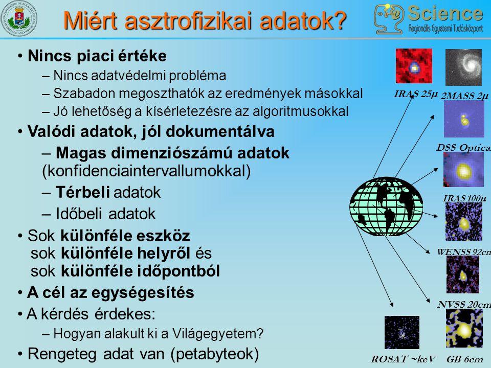 Miért asztrofizikai adatok