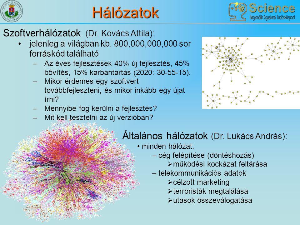 Hálózatok Szoftverhálózatok (Dr. Kovács Attila):