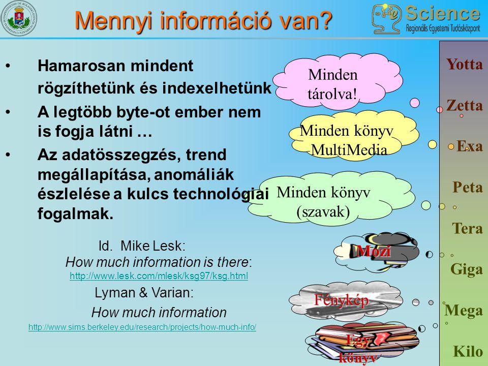 Minden könyv MultiMedia