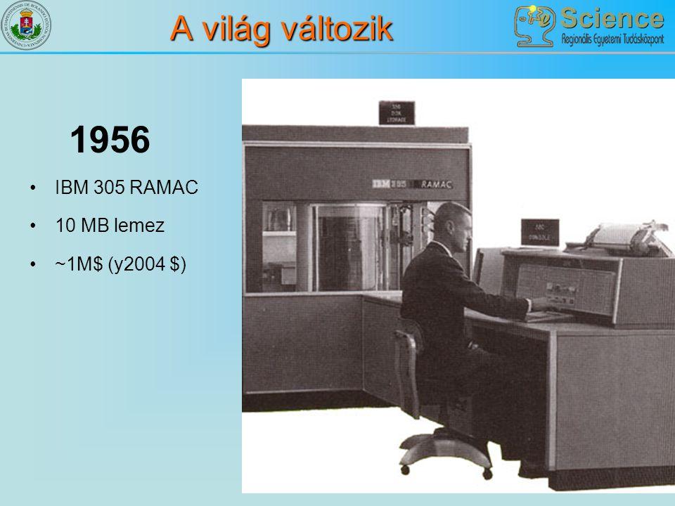 A világ változik 1956 IBM 305 RAMAC 10 MB lemez ~1M$ (y2004 $)