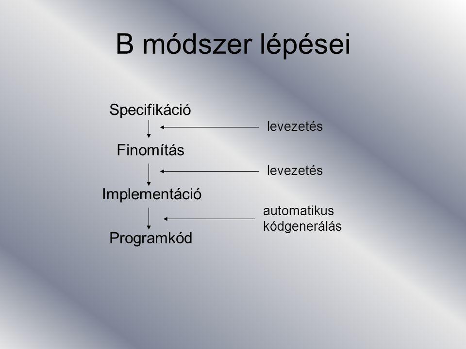 B módszer lépései Specifikáció Finomítás Implementáció Programkód
