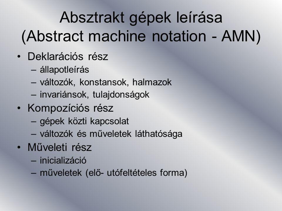 Absztrakt gépek leírása (Abstract machine notation - AMN)