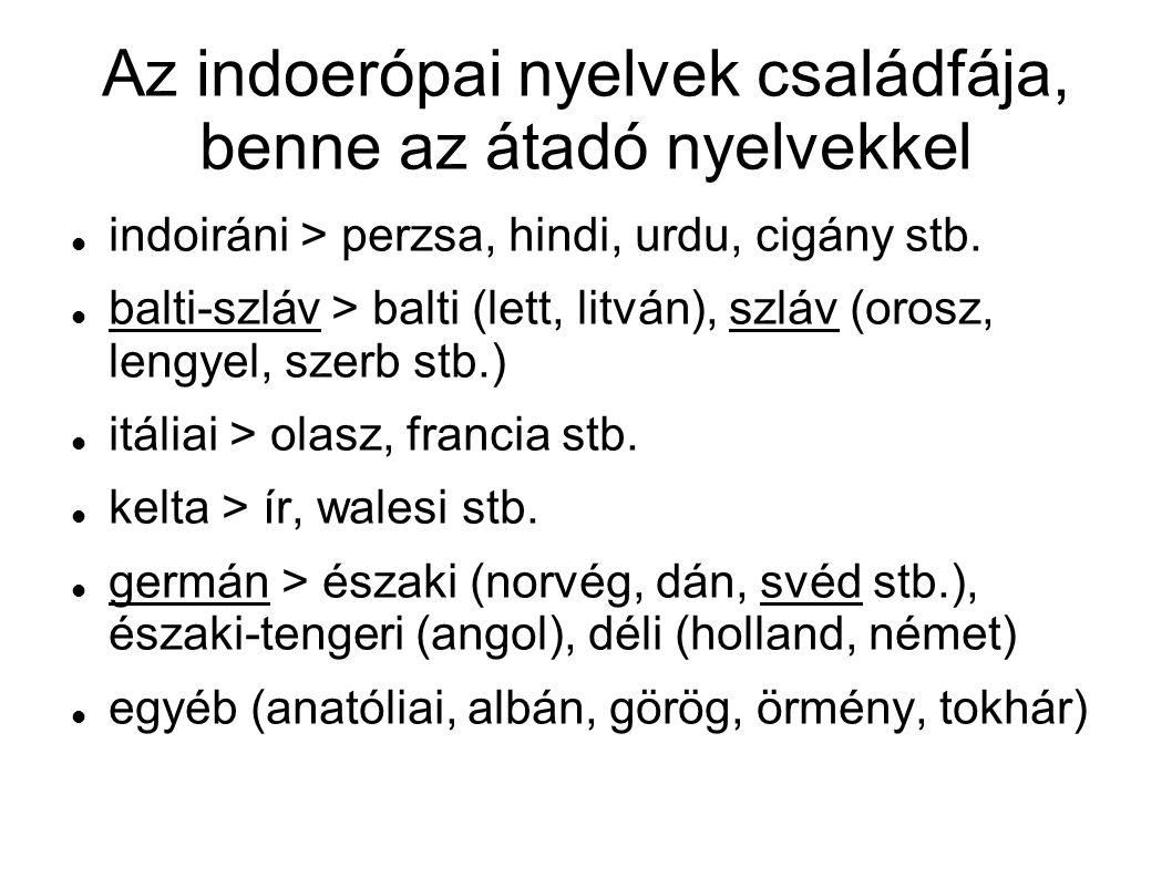 Az indoerópai nyelvek családfája, benne az átadó nyelvekkel