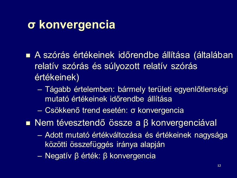 σ konvergencia A szórás értékeinek időrendbe állítása (általában relatív szórás és súlyozott relatív szórás értékeinek)