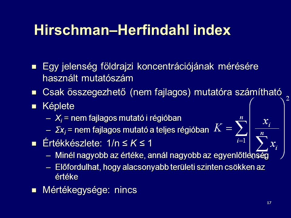 Hirschman–Herfindahl index
