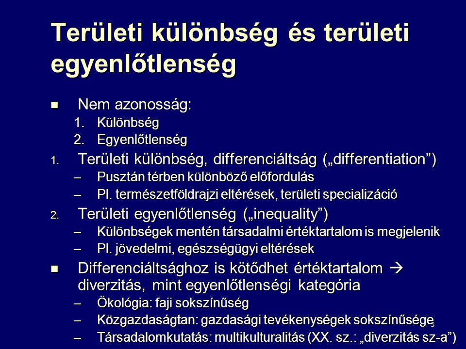 Területi különbség és területi egyenlőtlenség