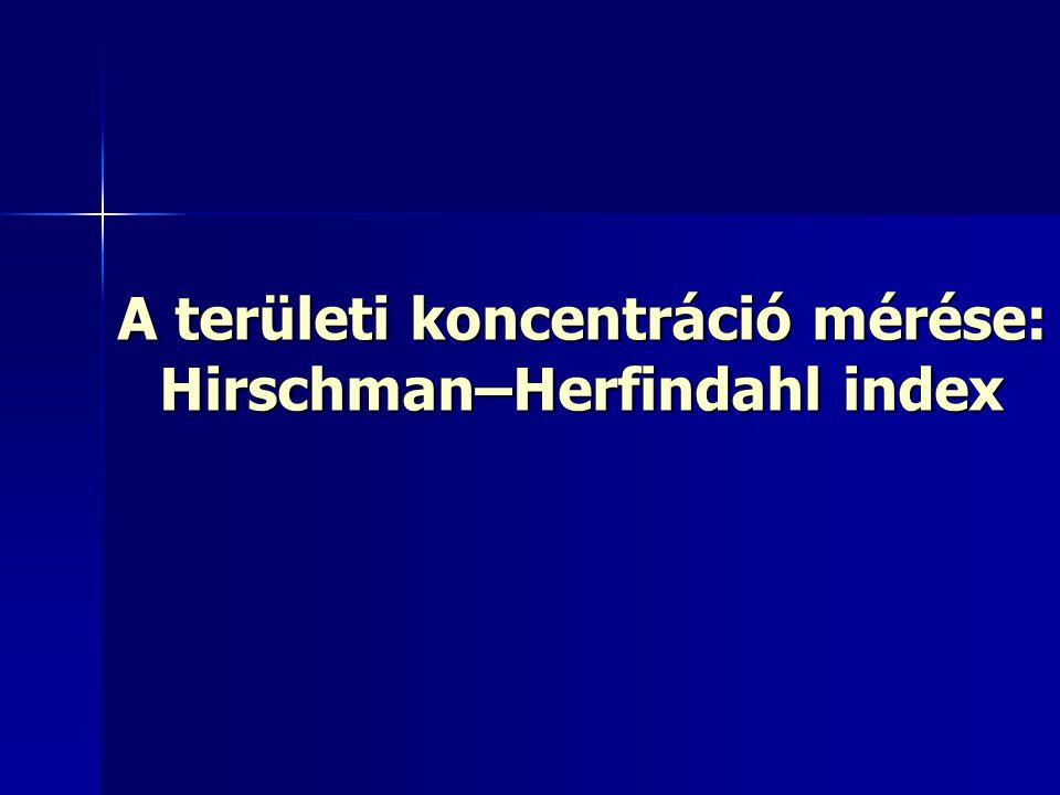 A területi koncentráció mérése: Hirschman–Herfindahl index