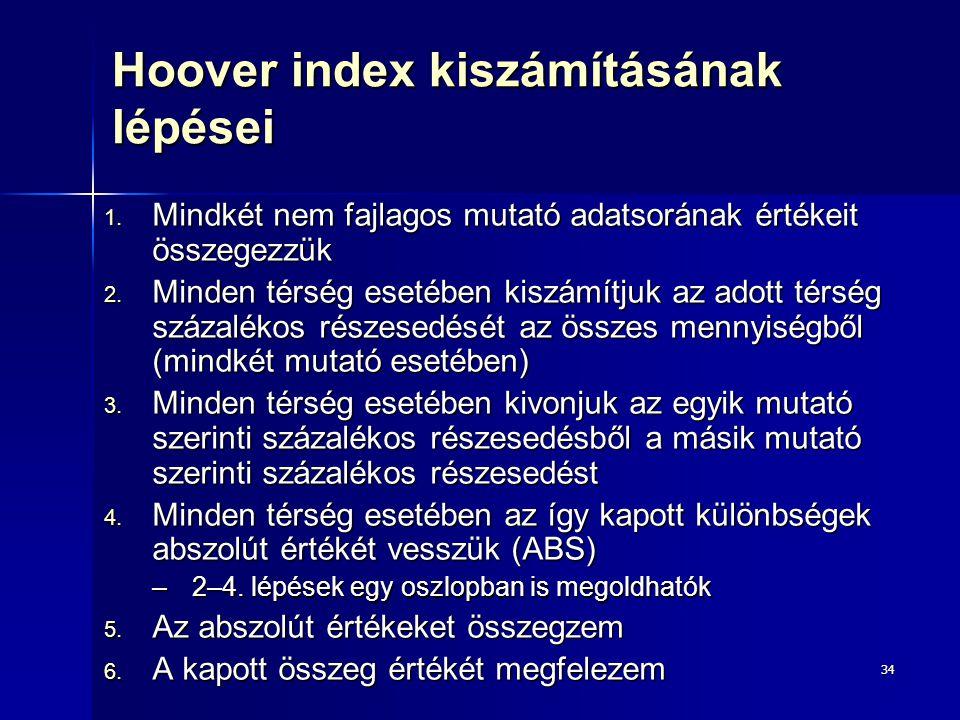 Hoover index kiszámításának lépései