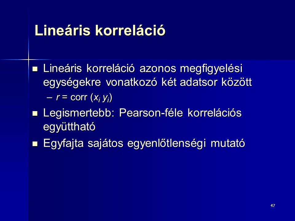Lineáris korreláció Lineáris korreláció azonos megfigyelési egységekre vonatkozó két adatsor között.