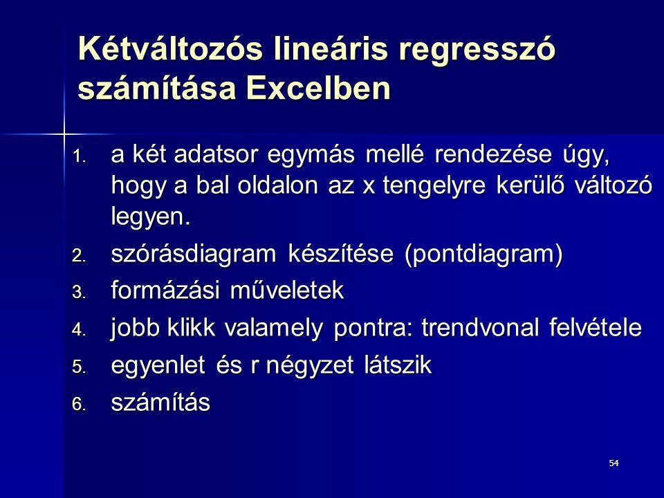 Kétváltozós lineáris regresszó számítása Excelben