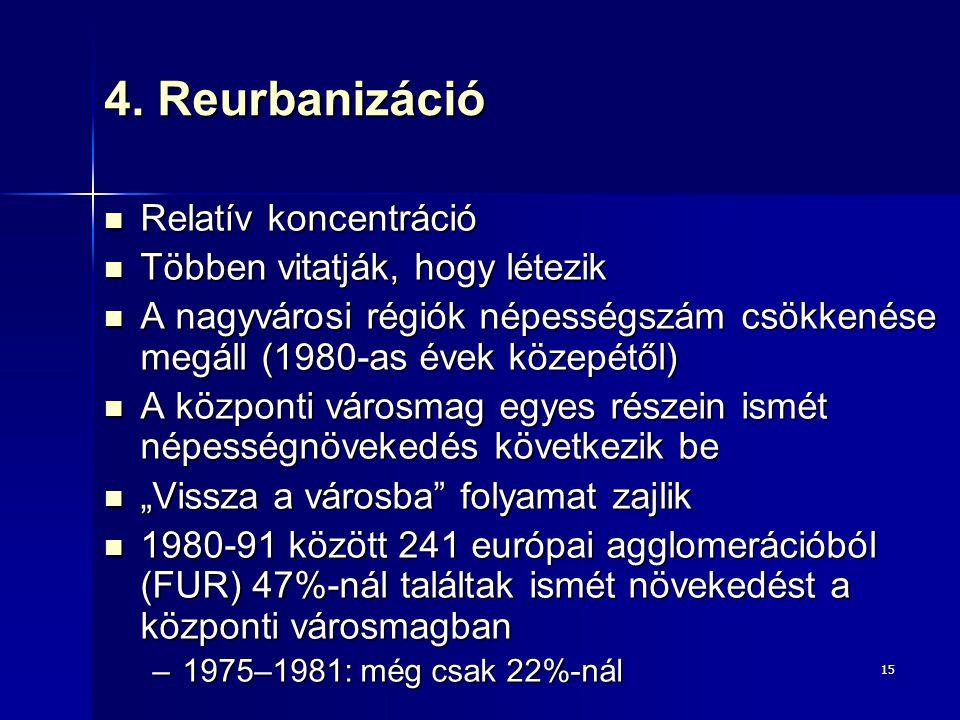4. Reurbanizáció Relatív koncentráció Többen vitatják, hogy létezik