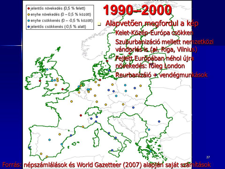 1990–2000 Alapvetően megfordul a kép Kelet-Közép-Európa csökken