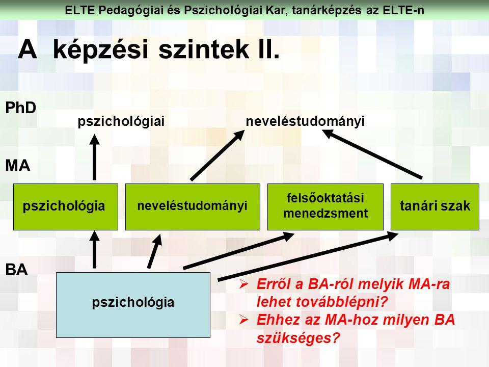 A képzési szintek II. PhD MA BA