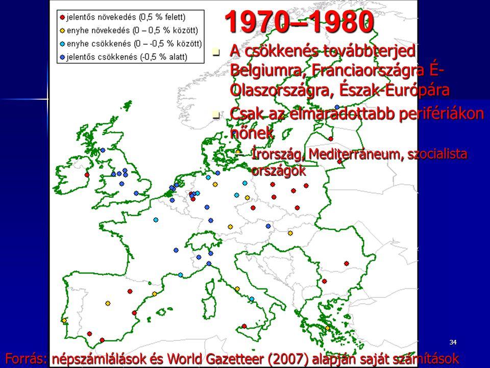 1970–1980 A csökkenés továbbterjed Belgiumra, Franciaországra É-Olaszországra, Észak-Európára. Csak az elmaradottabb perifériákon nőnek.