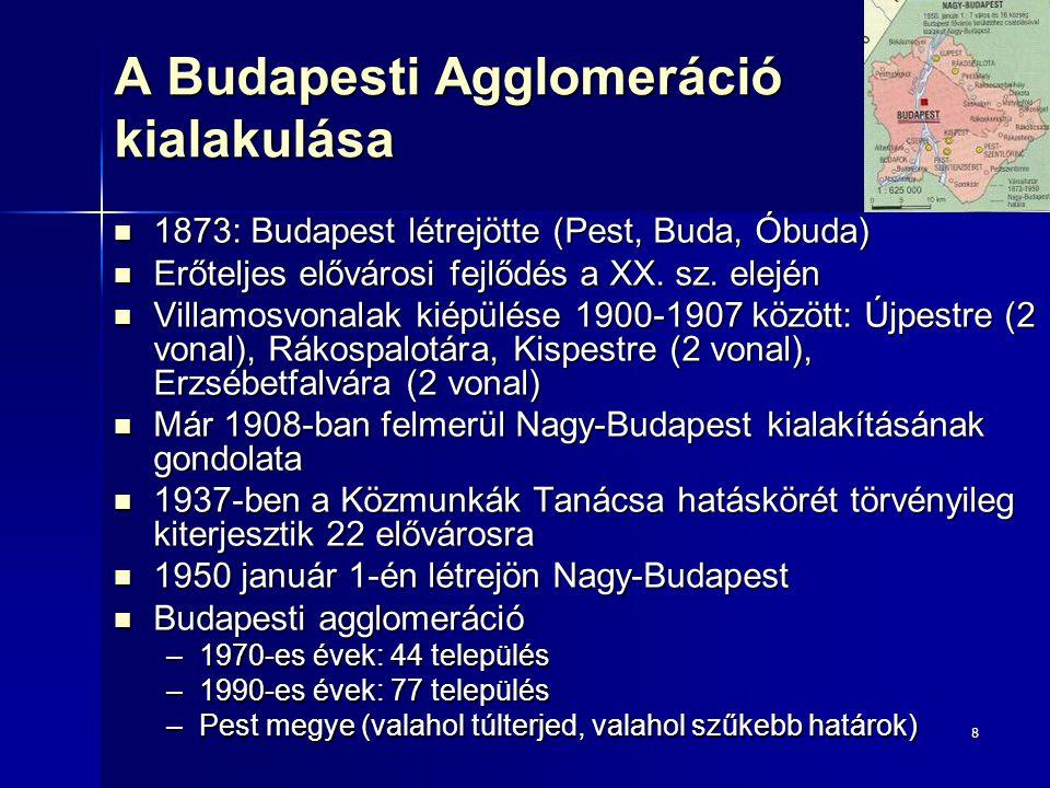 A Budapesti Agglomeráció kialakulása