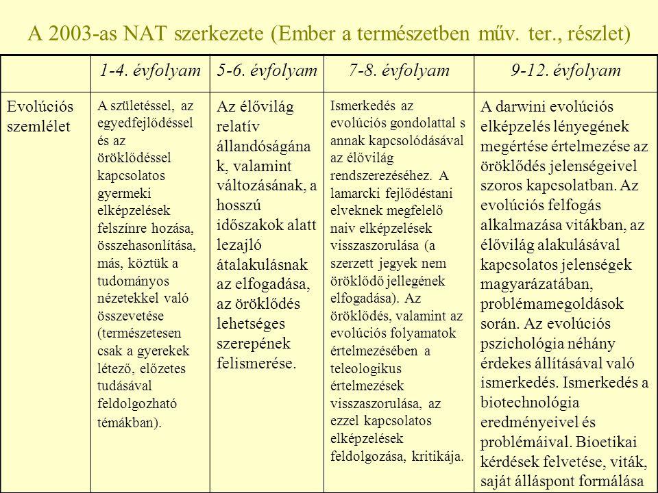 A 2003-as NAT szerkezete (Ember a természetben műv. ter., részlet)