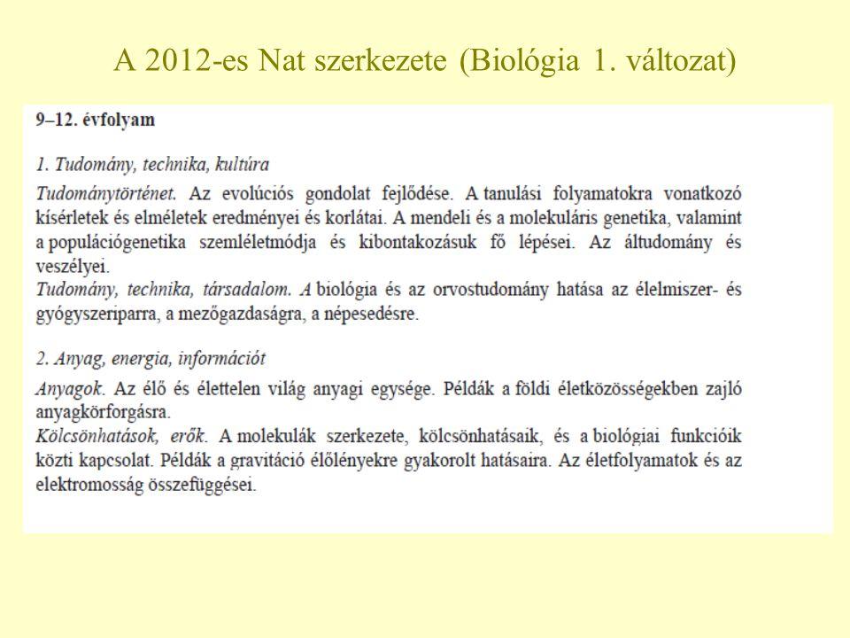 A 2012-es Nat szerkezete (Biológia 1. változat)
