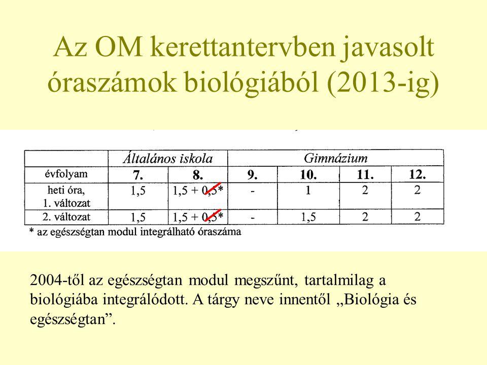 Az OM kerettantervben javasolt óraszámok biológiából (2013-ig)
